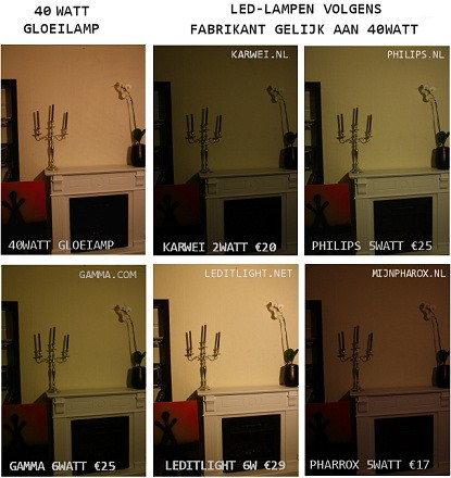 gloeilamp 40 watt VS led-lamp