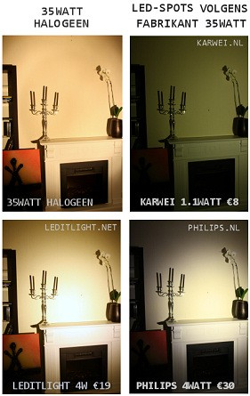 halogeen 35 watt vs led-lamp
