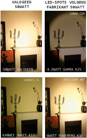 halogeen 50watt vs led lamp